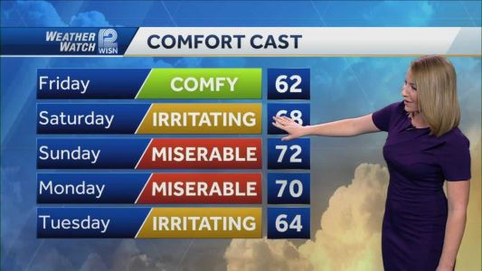 Videocast: Warming into the weekend
