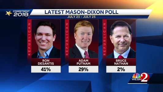 DeSantis takes the lead in recent poll