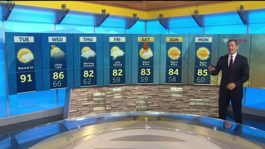 Record-breaking heat possible one more time
