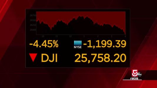 Dow Jones, S&P 500 experience worst ever one day point drop