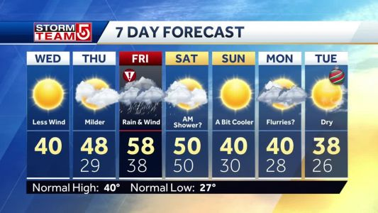 Video: Cool day with rain in the forecast