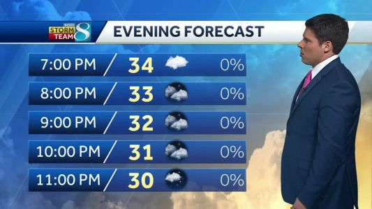 Forecast remains flake-free with pleasant conditions