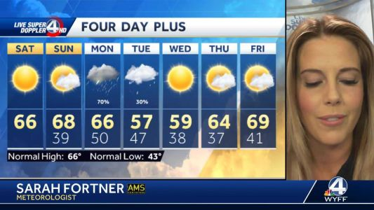 Videocast: Sunny Weekend