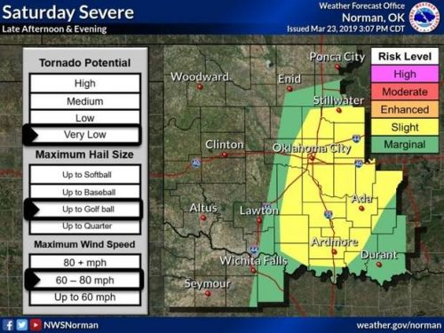 Severe thunderstorm watch in effect for much of central Oklahoma Saturday