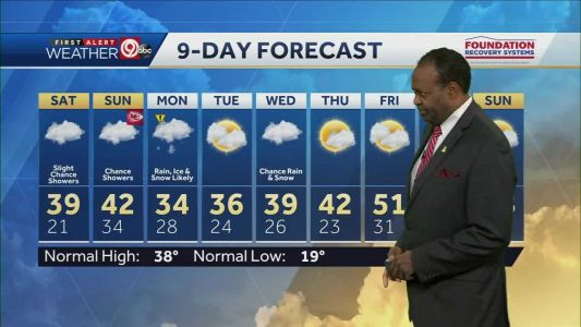 Filtered sunshine Saturday, high near 40 degrees