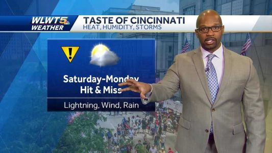 Muggy With Storms Returning