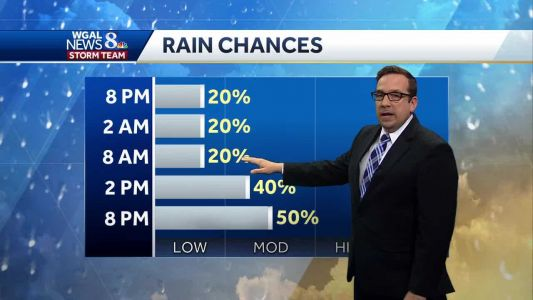 Daily Chances for Showers & T'Storms Through Friday
