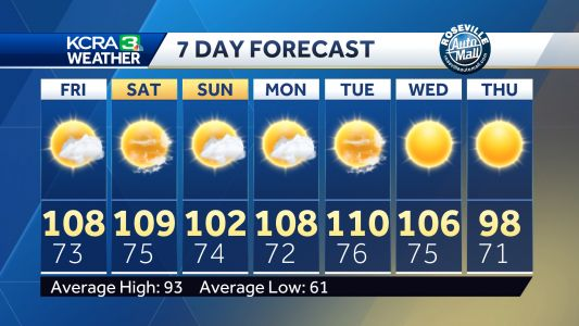 LIST: Here are some cooling centers opening in the Sacramento area