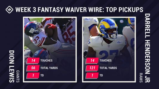 Best Fantasy Week 3 Waiver Pickups: Saquon Barkley, Cam Akers, Christian McCaffrey injuries open doors for handcuff RBs