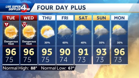 Potentially dangerous heat on tap this week