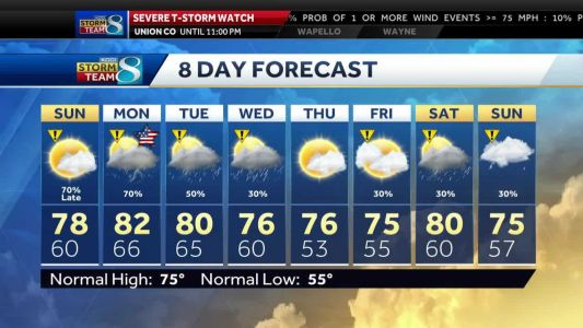 Videocast: Sunday will be quiet, storms late in the day