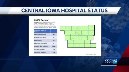 COVID-19 in Iowa: Reynolds updates medical readiness, small business loans