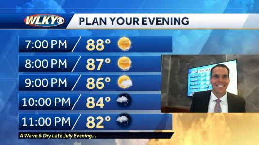 A few storms round out the weekend