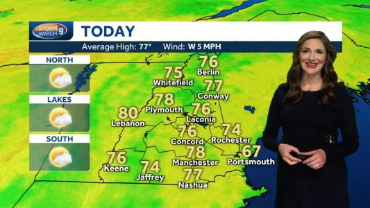 Watch: Early clouds and showers today