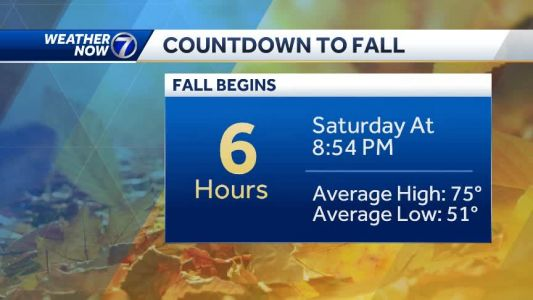 Sunny and comfortable weather to close out the summer season