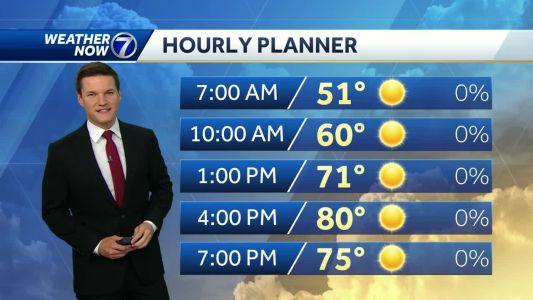 Breezy and warmer for the first full day of fall