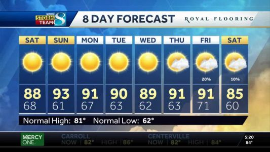 More sunshine this weekend