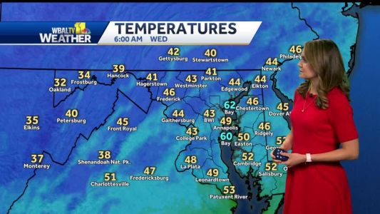 Mid 60s, partly cloudy Wednesday