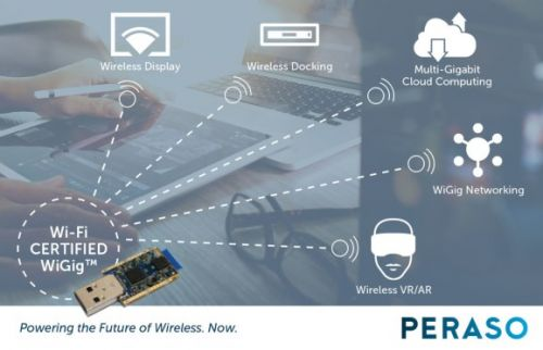 Peraso raises $42 million for WiGig integrated chip solutions